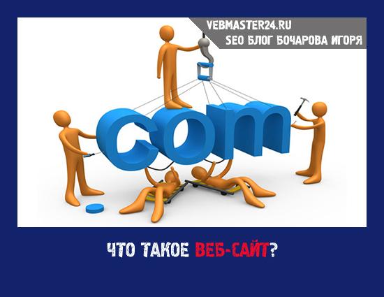 Что такое Веб-сайт?