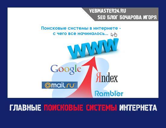 Главные поисковые системы Интернета