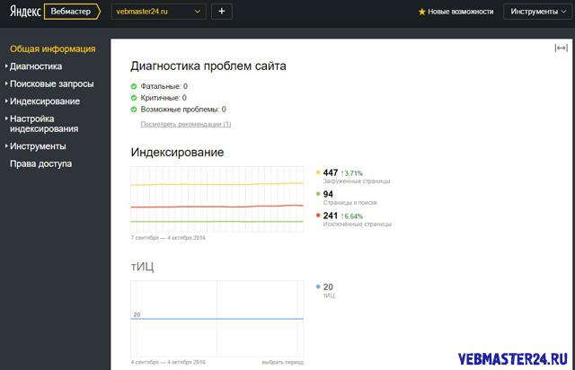 общая информация о сайте в yandex вебмастере